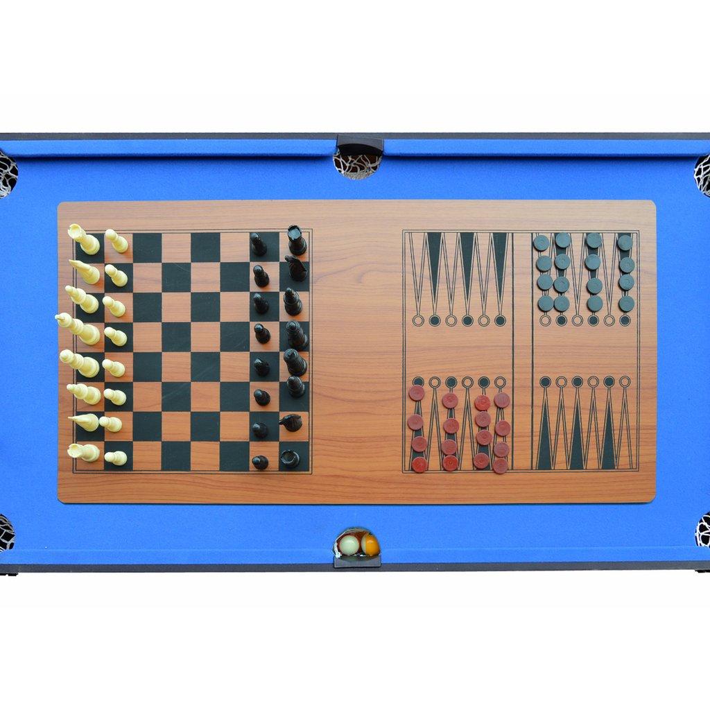 Chess, Checkers, Backgammon